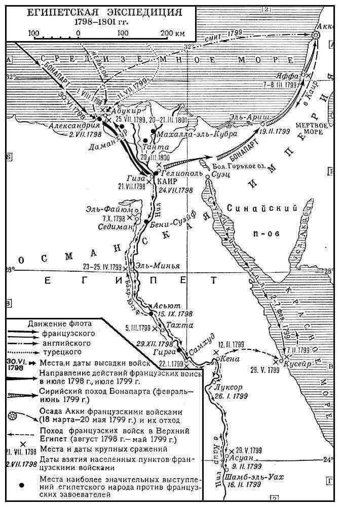 Абукирское сражение 1 августа